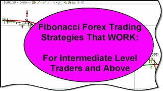Fibonacci Forex Trading Strategies that Work