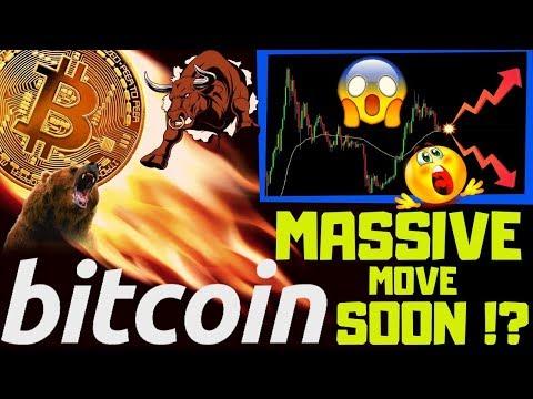 🌟BITCOIN MASSIVE MOVE COMING SOON !? 🌟bitcoin Litecoin Price Prediction, Analysis, News, Trading