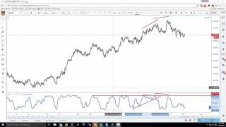 Stochastic Divergence Indicator : How to find them and trade them
