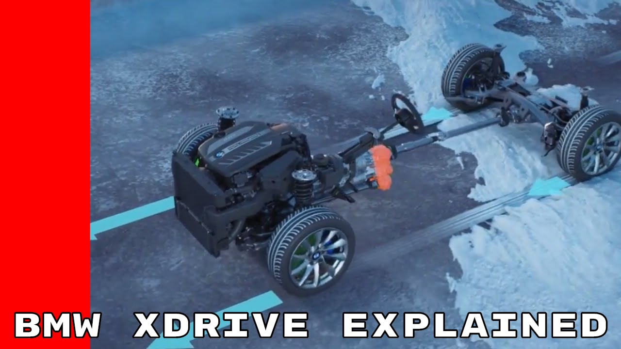 BMW xDrive All Wheel Drive System Explained  YouTube