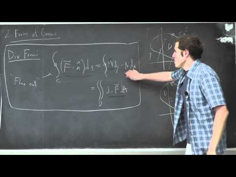 Multivariable Calculus: Lecture 29 - Curl and Divergence