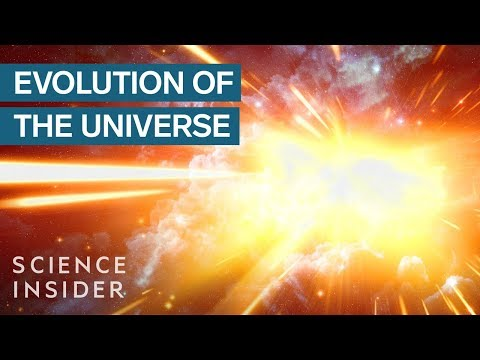 The evolution of the universe in 3 minutes