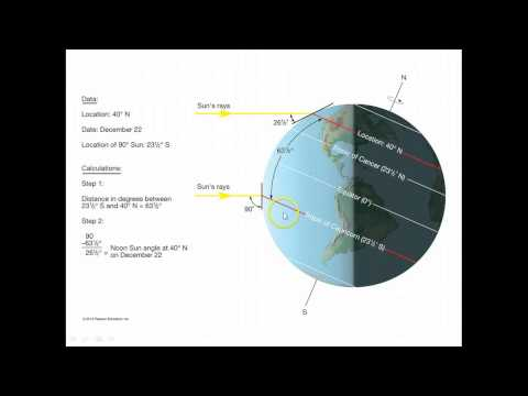 Calculating Noon Sun Angle
