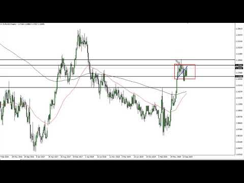 EUR/USD Technical Analysis For The Week Of October 26, 2020 By FXEmpire