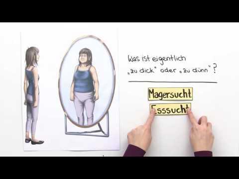 KÖRPERMASSE BEURTEILEN | BMI UND BROCA | Biologie | Biologie des Menschen (Mittelstufe)