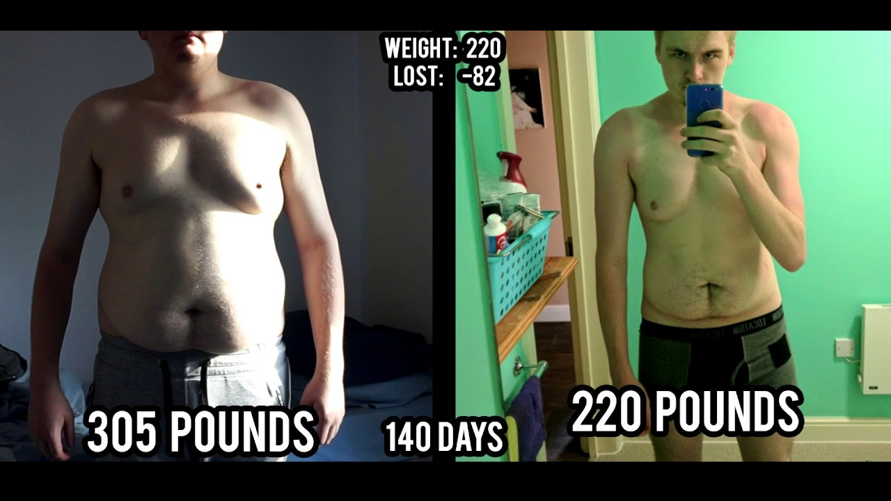 I Lost 80 Pounds Weight Loss Journey Youtube