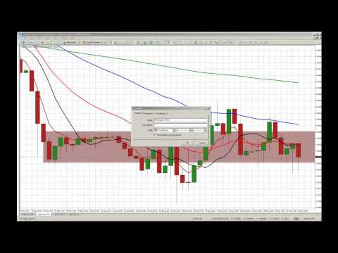 AMERICAN FOREX SESSION: LIVE CURRENCY TRADING fxbc3302012