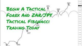 Begin A Tactical Forex And ZAR/JPY Tactical Fibonacci Trading Today