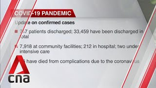 Singapore reports 142 new COVID-19 cases
