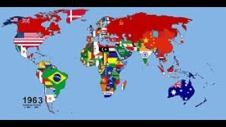HD world in the last 200 years (without flashes)...