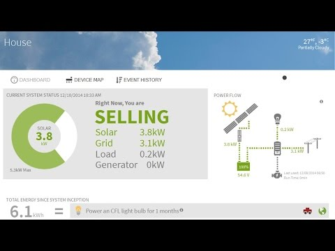Solar Power: We Are Selling Power To The Grid!