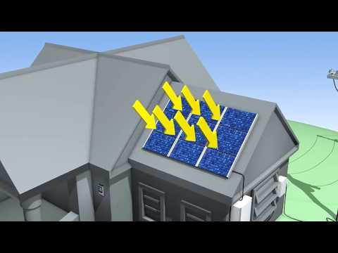How Solar Power Works in Your Home