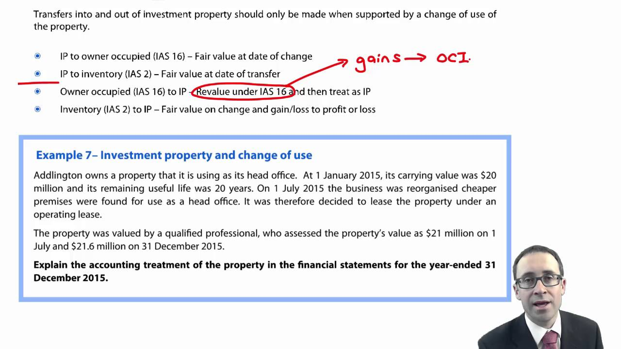 investment property ias 40 acca manual j
