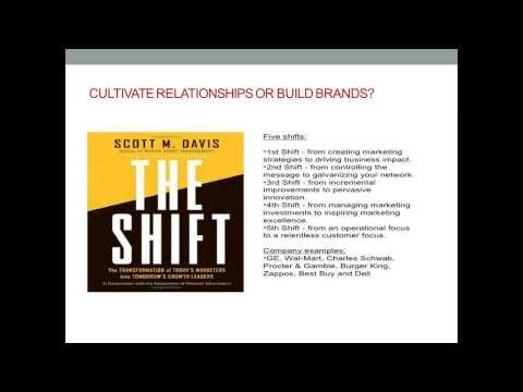 Marketing Leadership: Cultivate Relationships or Build Brand