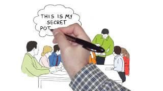 Aptitude Tests -- Career Aptitude Test Free -- Aptitude Test Questions