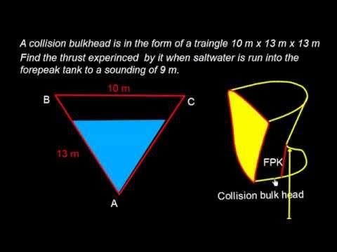 Ship Stability Thrust Collision Bulkhead