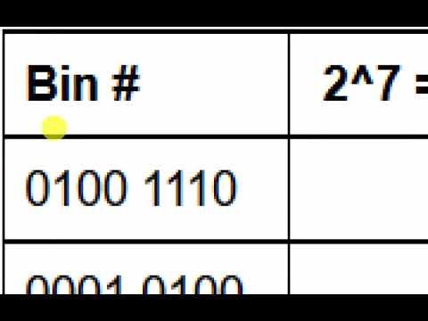 Binary decimal conversion online