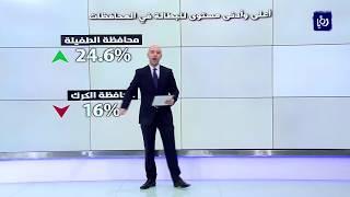 الطفيلة الأعلى بنسبة البطالة والكرك الأقل - (3-9-2018)