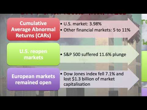 The effects of terrorism attacks on financial markets (Std ID: 0319729)