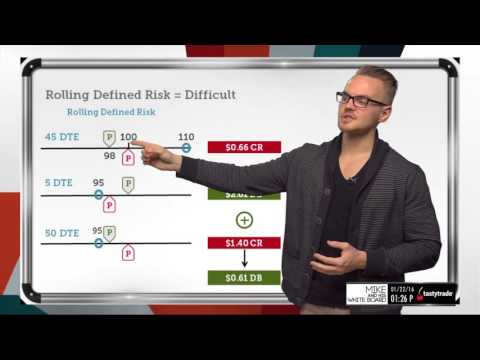 Why Rolling Defined Risk Trades is Difficult | Options Trading Concepts
