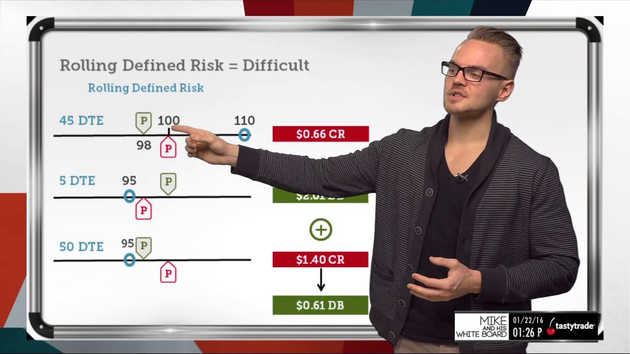 Why is options trading so difficult