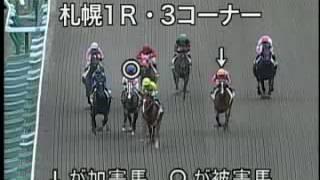【WiKiKeiBA】サクラ・的中ねつ造に騙されるな!競馬サイトの真実!悪徳・悪質・優良予想サイト