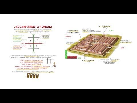 Laccampamento romano: il CASTRUM