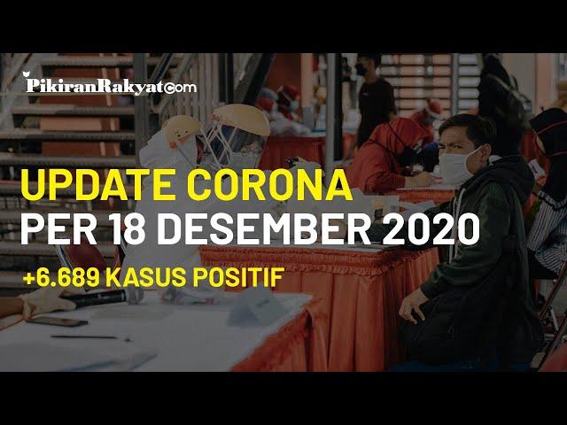 BREAKING NEWS: Update Kasus Corona di Indonesia per 18 Desember 2020, +6.689 Orang Positif