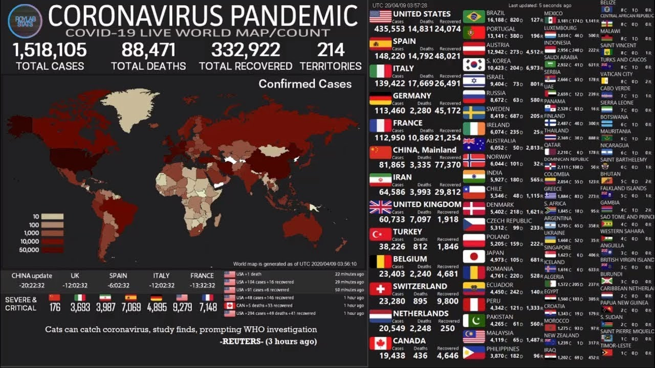 [LIVE-ENDED] Coronavirus Pandemic: Real Time Counter, World Map, News