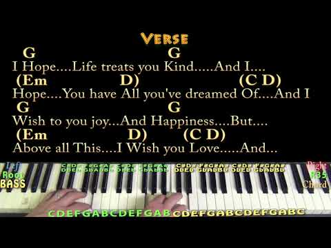 I Will Always Love You (Dolly Parton) Piano Cover Lesson in G with Chords/Lyrics