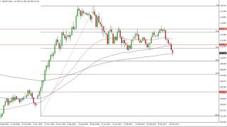 USD/JPY Technical Analysis for March 23 2017 by FXEmpire.com
