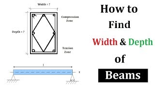 How to find the width and depth of beam