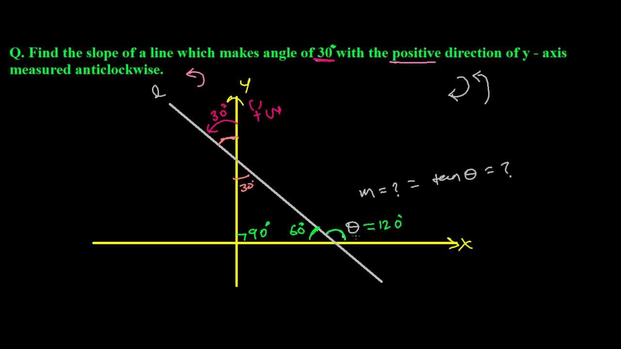 How To Find Slope Of A Line