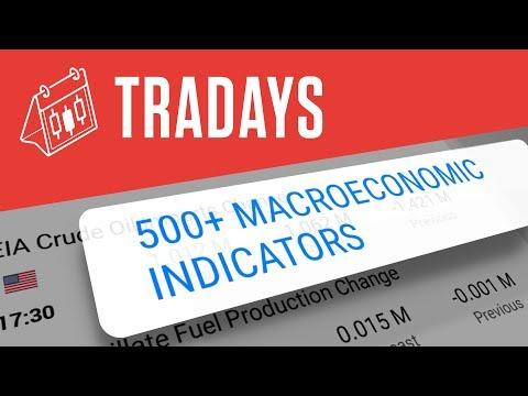 Tradays \u2014 forex economic calendar - Apps on Google Play