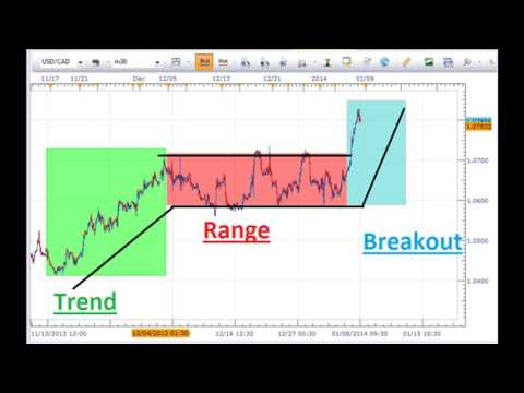 learn-forex:-what-is-scalping-in-day-trading?