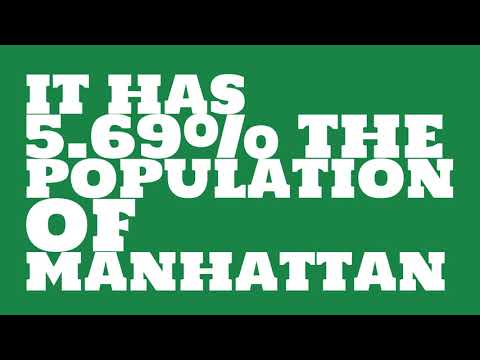 How does the population of Albany, NY compare to Manhattan?