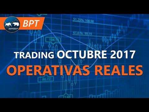 Trading – Dax y Petróleo | Operativas Reales (octubre 2017)