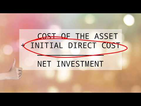 Accounting Tutorials - Direct Financing Lease (Lessor)