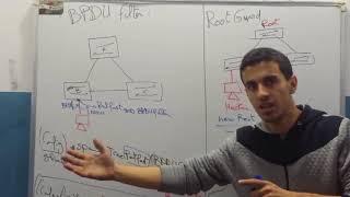 Spanning-Tree Protocol (STP) BPDU filter and Root Guard : By BRAHIM NAJAH | Darija