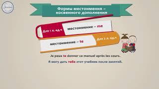 Pronom – comlément d'objet indirect  Местоимение – косвенное дополнение