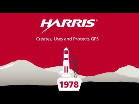 Harris Corporation - GPS: Impact, How it Works and the Future