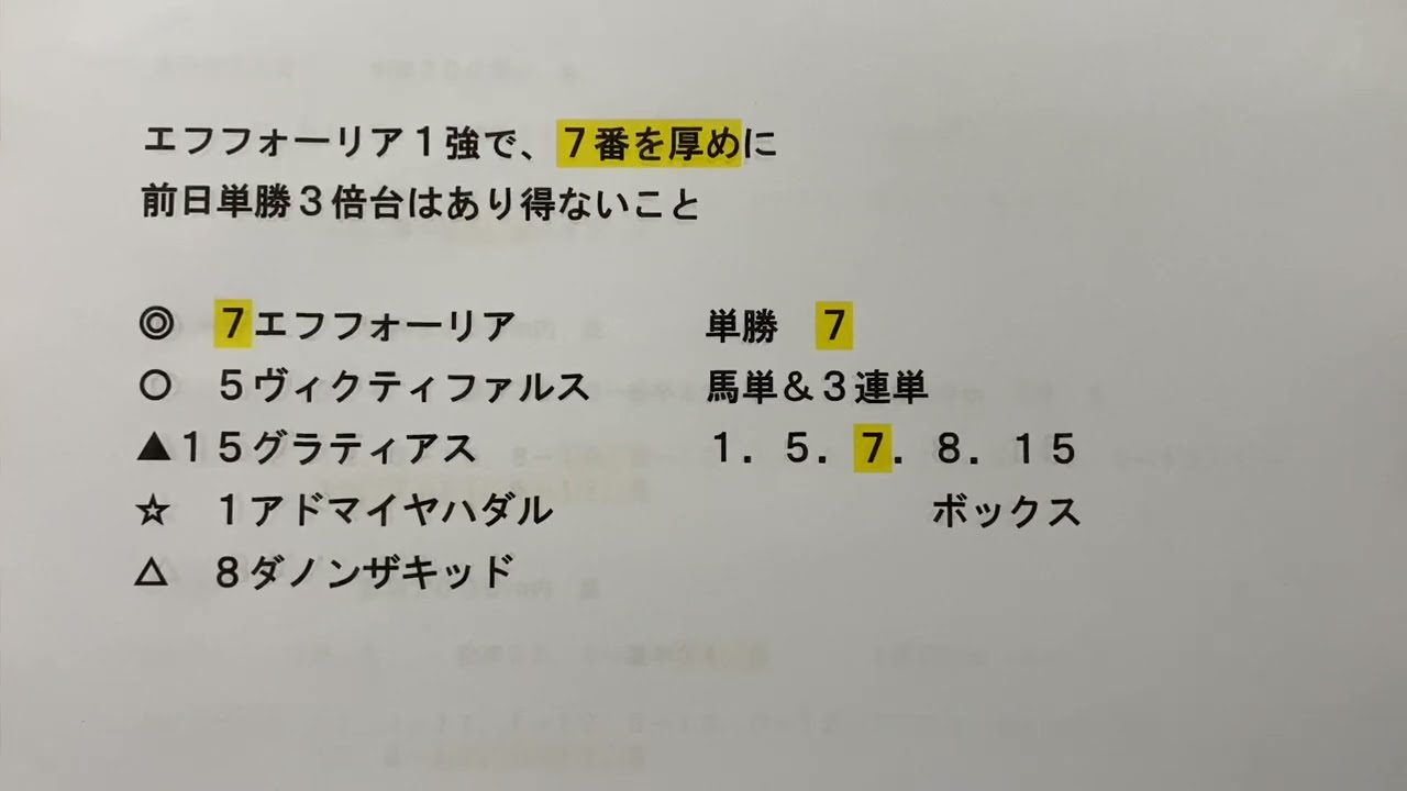 【競馬予想】 皐月賞 2021 最終本予想