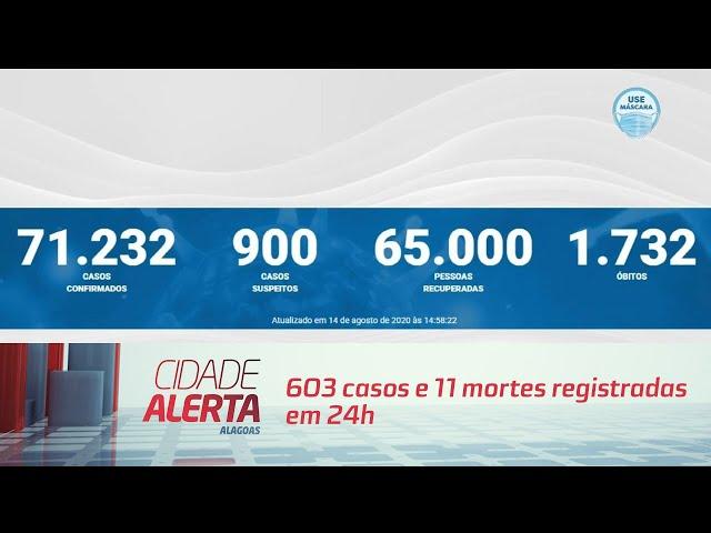 Coronavírus em AL: 603 casos e 11 mortes registradas em 24h