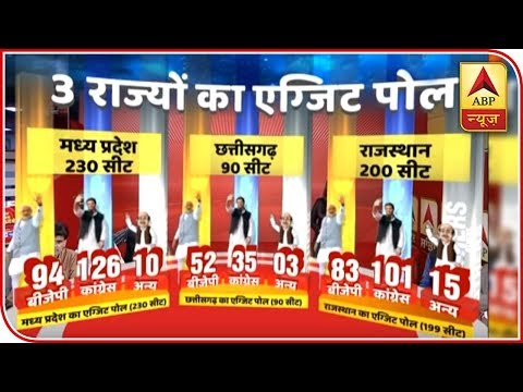 ABP Exit Poll | Congress To Unseat BJP Govt In Rajasthan | ABP News