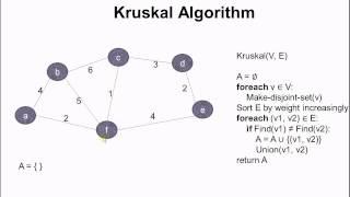Minimum Spanning Tree #1: Kruskal Algorithm
