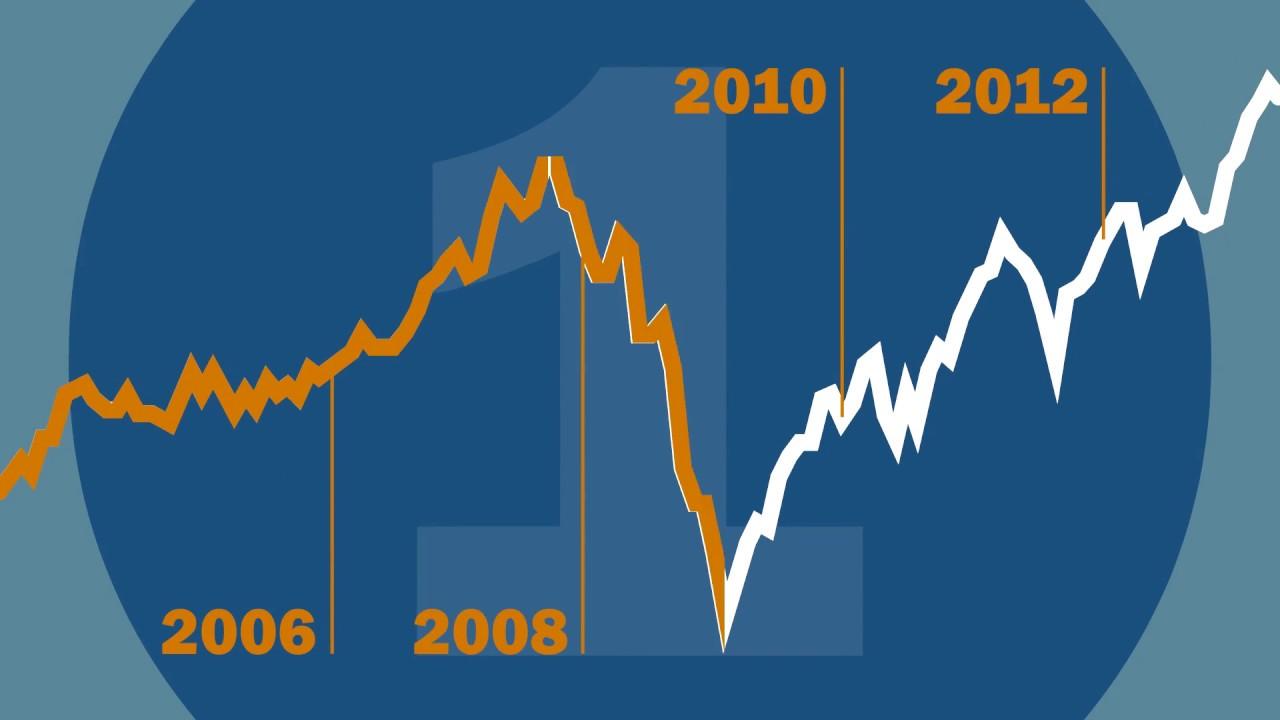Download Three Things: Preparing for Financial Crisis