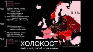 Холокост | Права человека