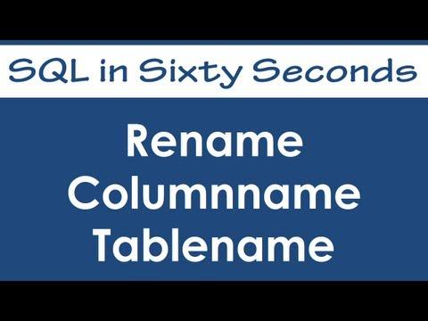 SQL SERVER - Weekly Series - Memory Lane - #044 hqdefault
