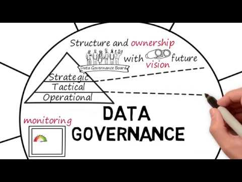 what-is-data-management?-infographic-video.