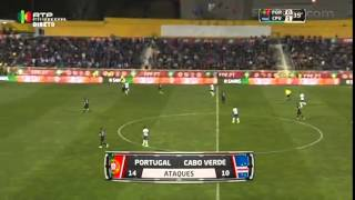 Portugal vs Cape Verde 0-2 Full Match [HD]